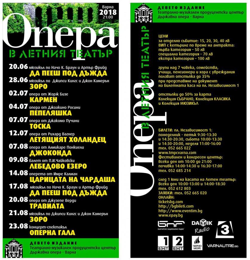 Джоконда - премиера за Варна